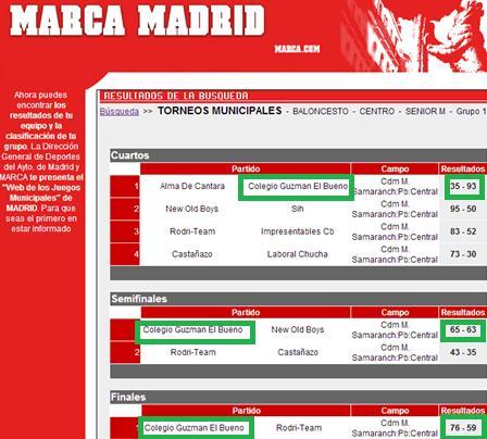 TAFAD EN MADRID, TAFAD, LIGA MARCA, BALONCESTO